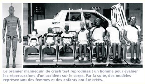Famille de mannequins pour crash test